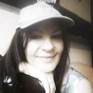 sanjaa699176's profile photo