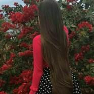 hoyhaa's profile photo