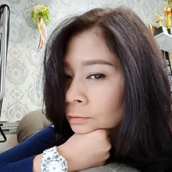 wanvipap804179_Krung Thep Maha Nakhon_Độc thân_Nữ