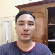 dwiirawanw's profile photo