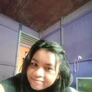 pratiwiv's profile photo