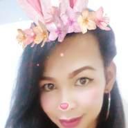 vanilab37718's profile photo