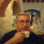 alex00544's profile photo