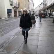 ivannal3's profile photo