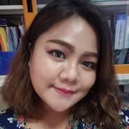 yuit083's profile photo