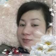 soniaa418837's profile photo