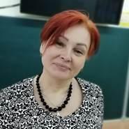 elena641055's profile photo