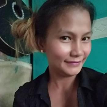 Cheerymae26_Bulacan_Single_Female