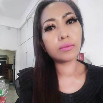 momos33_Selangor_أعزب_إناثا