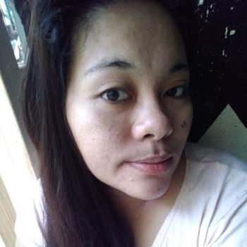 Panie25_Bulacan_Single_Female