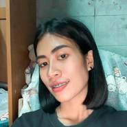 Pin_praifa28's profile photo