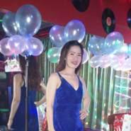 naidaa20829's profile photo