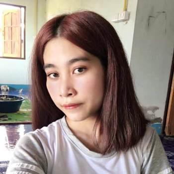 userdme12546_Chiang Mai_Độc thân_Nữ