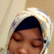 ismiatuli's profile photo
