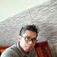 ardhiae's profile photo