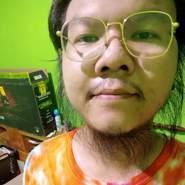 prudsapap5's profile photo