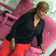 anav247's profile photo