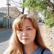 shyryn118375's profile photo