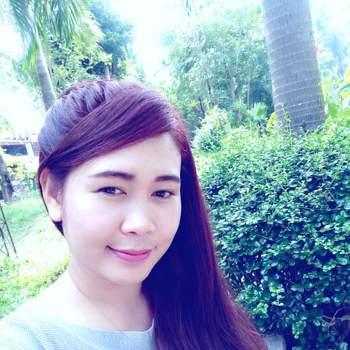 Jaiiiiiiiiiiii_Viangchan_Single_Female