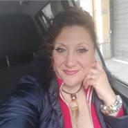 lenalee671121's profile photo