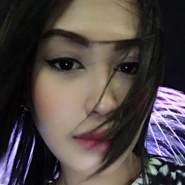 Ishyyy's profile photo