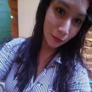 sym0290's profile photo
