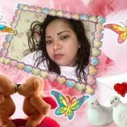 mariapalma367291's profile photo