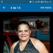 minervao1's profile photo