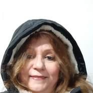 anaduarte627461's profile photo