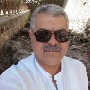 haruny341232's profile photo