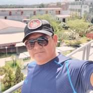 ivan572199's profile photo