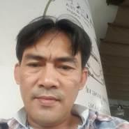 hungn187884's profile photo