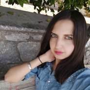 annach148284's profile photo