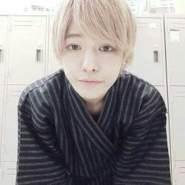 giahuy2k's profile photo