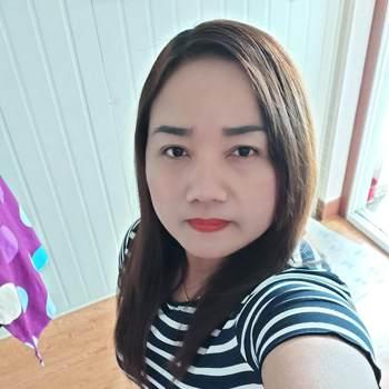 ratho391_Gyeonggi-Do_Single_Female