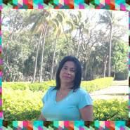 sanrec120283's profile photo