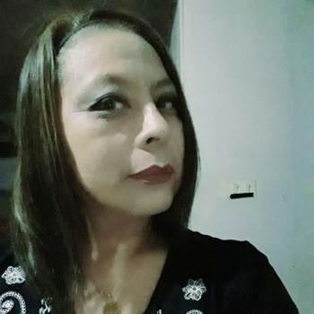 camila678722_Arica Y Parinacota_Single_Female