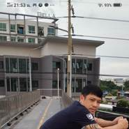 kanokwank220461's profile photo