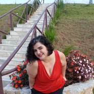 silvasilva74's profile photo
