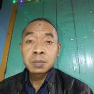 ahmads255461's profile photo