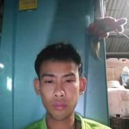 userip175's profile photo