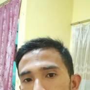 mustofa1111's profile photo