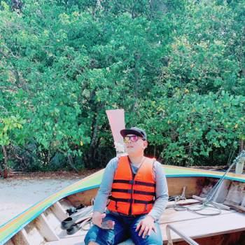 userfs7941_Krung Thep Maha Nakhon_Độc thân_Nam