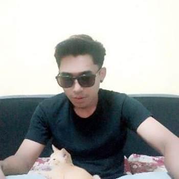 wirah73_Selangor_Single_Männlich