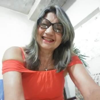 fran836535_Sao Paulo_Libero/a_Donna