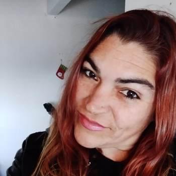 crisolr474124_Buenos Aires_Single_Female