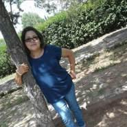 rosaelena32784's profile photo