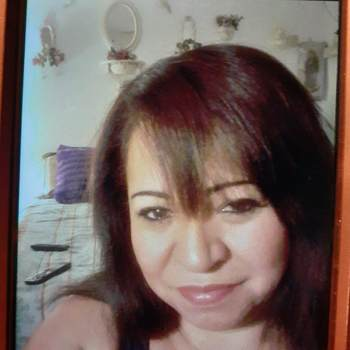 tomasar11_California_Single_Female