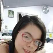 rizalynf's profile photo