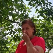 mariavaccaro's profile photo